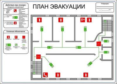 Профессиональная разработка планов эвакуации, фотолюминесцентная печать. План эвакуации обеспечит оперативную эвакуацию людей при пожаре.